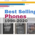 Most Popular Mobile Phones