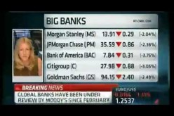 Stocks Crash As Moody's Prepares To Announce US Bank Downgrades