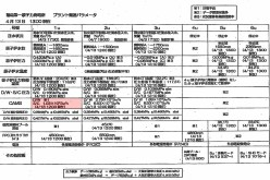 Tepco Data Reveals Nuclear Meltdown In Reactor 4 Spent Fuel Pool