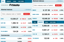 Listen To The Stock Market Flash Crash – Tick by Tick – Read The NANEX Final Report Contradicting The SEC