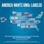 America-Wants-GMOs-Labeled-thumb-150x150