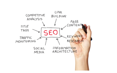 What is On-Page SEO and Why Does It Matter for My Business?