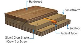 smarttrac-crosssection-hardwood