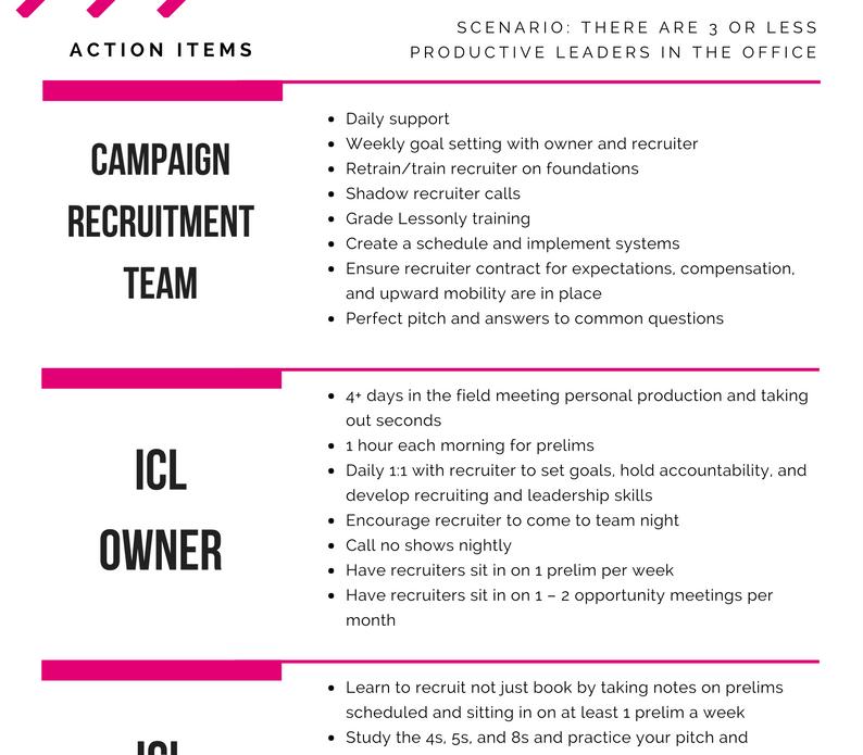 T-Mobile Campaign Recruitment Initiative-2