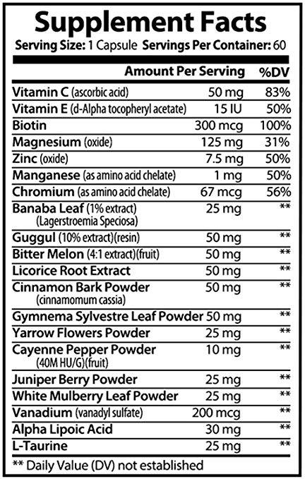 Ultra Premium Blood Sugar Support ingredients