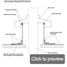 High Temperature penetration such as chimney flue