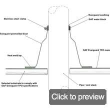 TPO pipe penetration