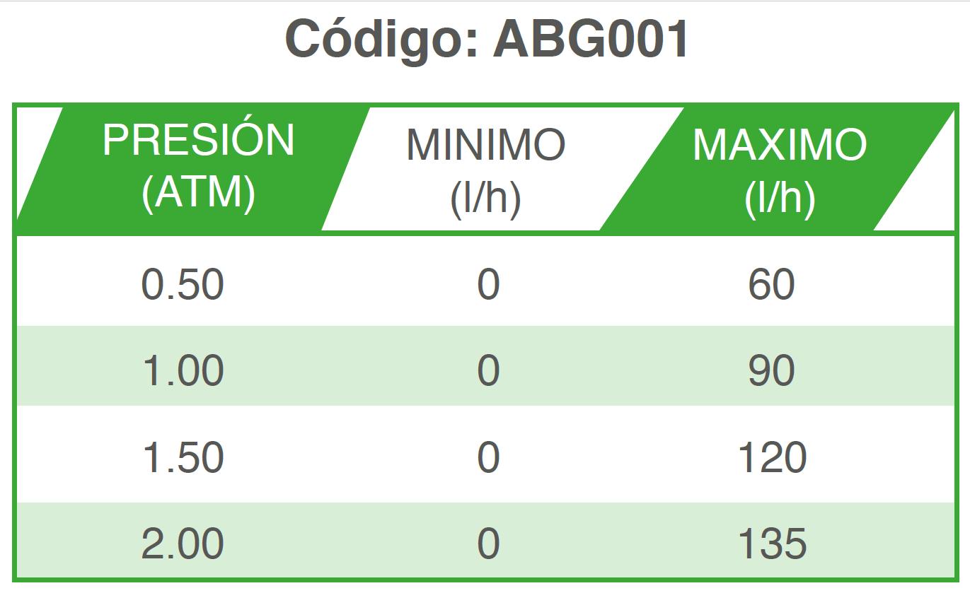 ABG001-Tabla gotero verde
