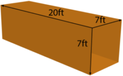 Powder Coating Oven Size Dimensions
