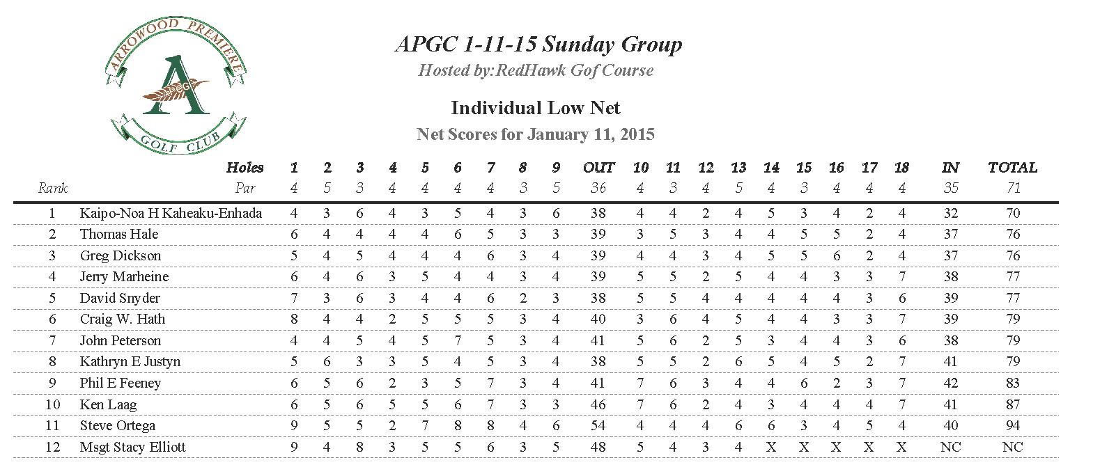 APGC 1-11-15