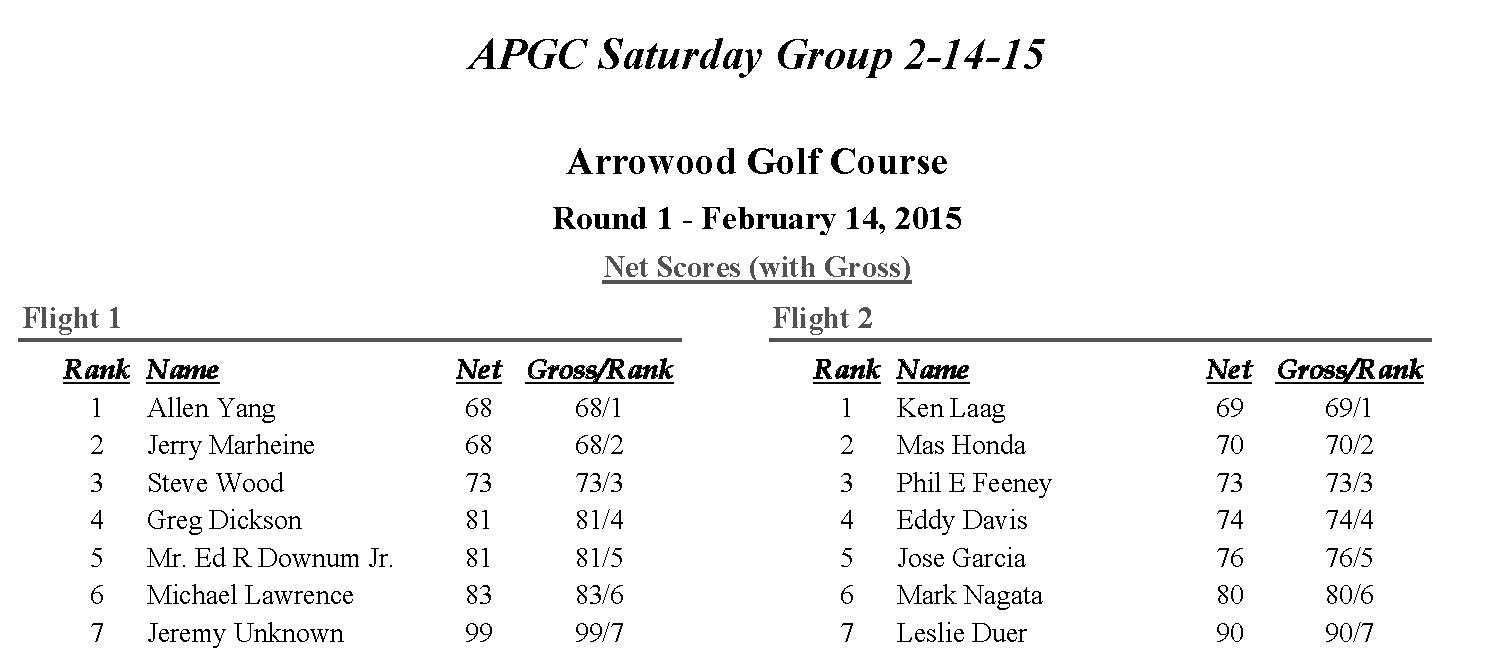 APGC 2-14-15