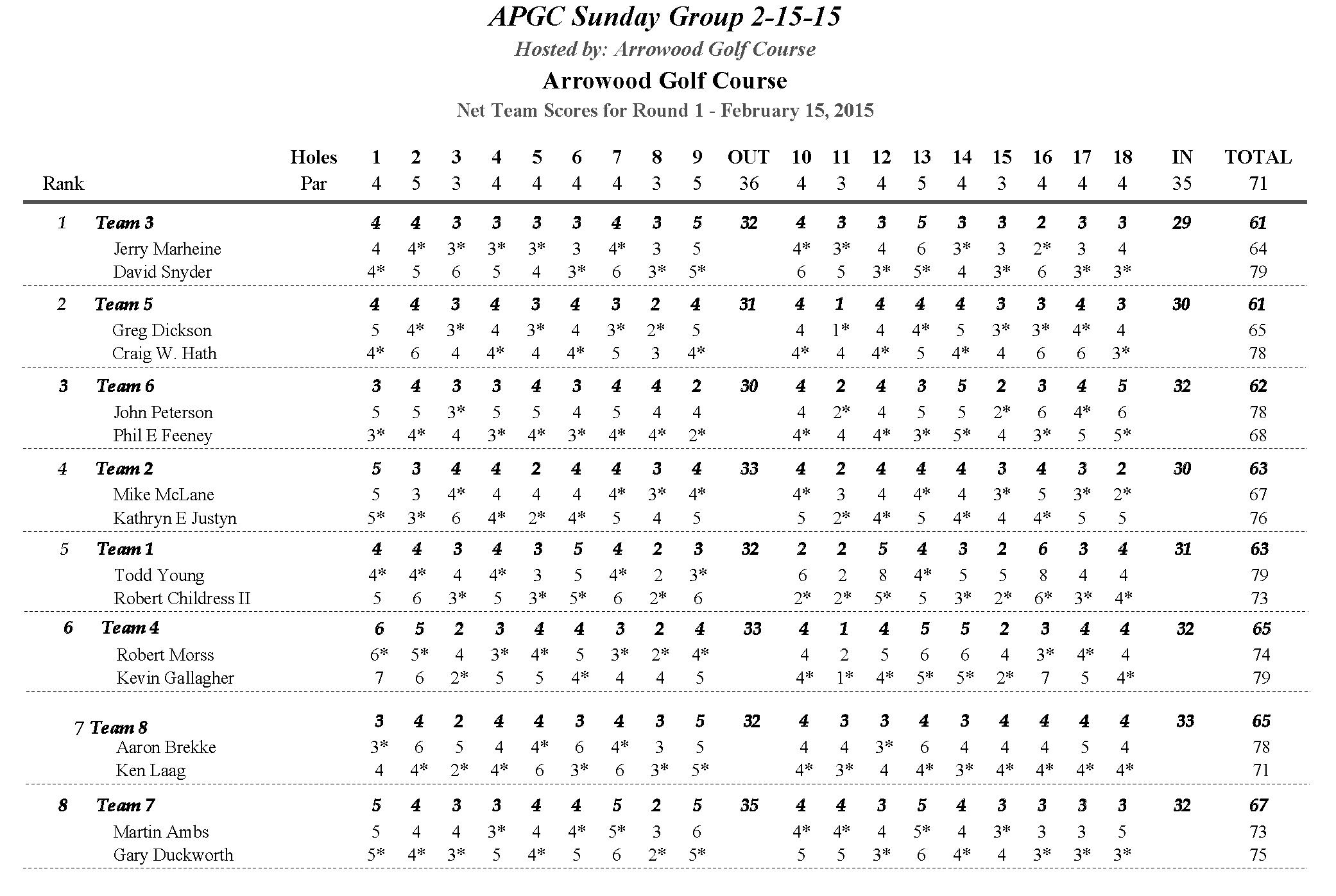APGC 2-15-15