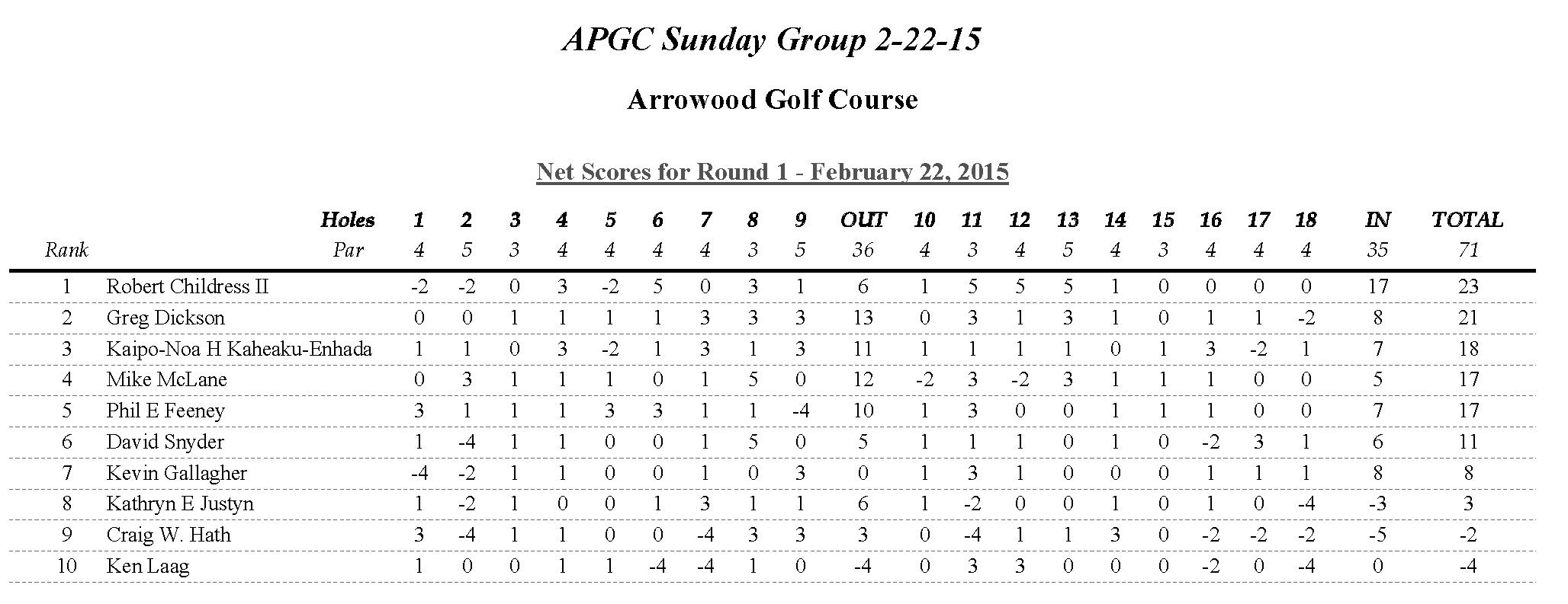 APGC 2-22-15