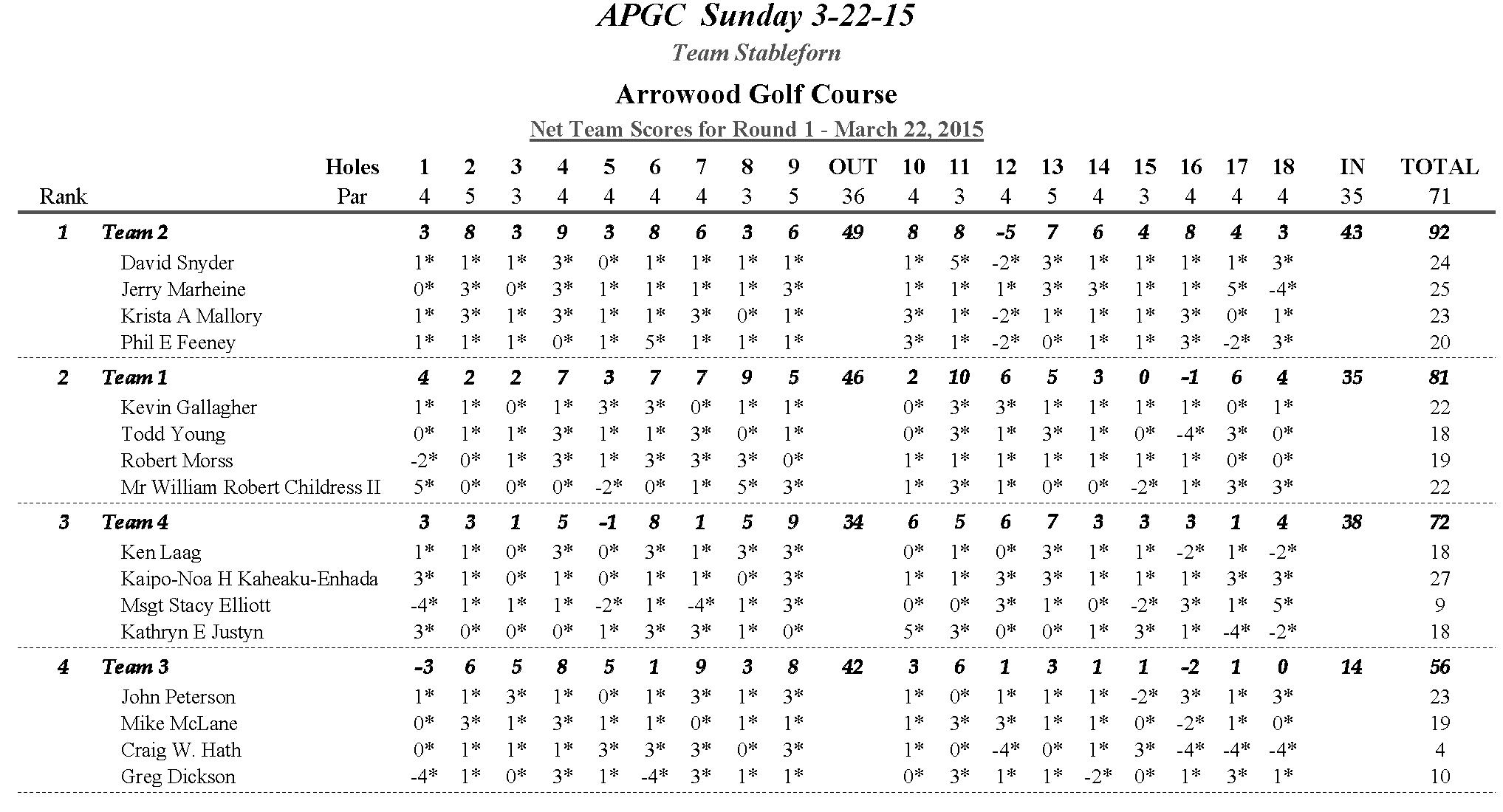 APGC 3-22-15