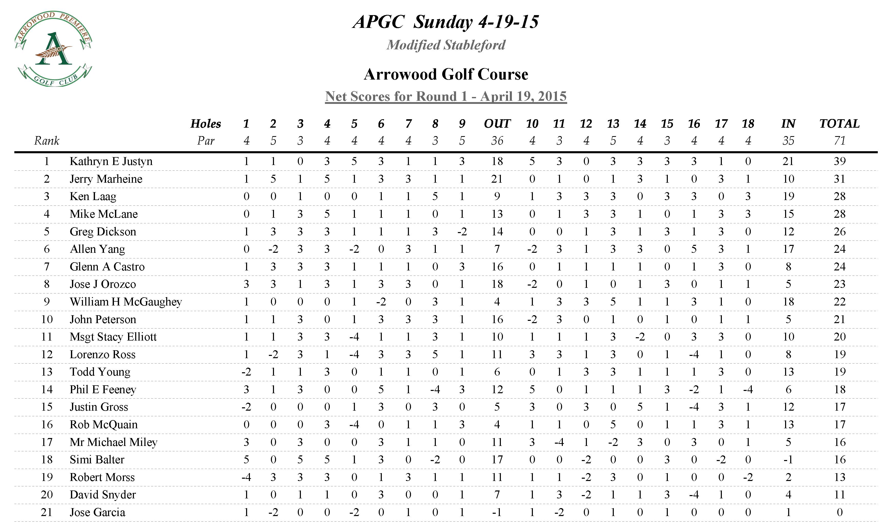 APGC 4-19-15