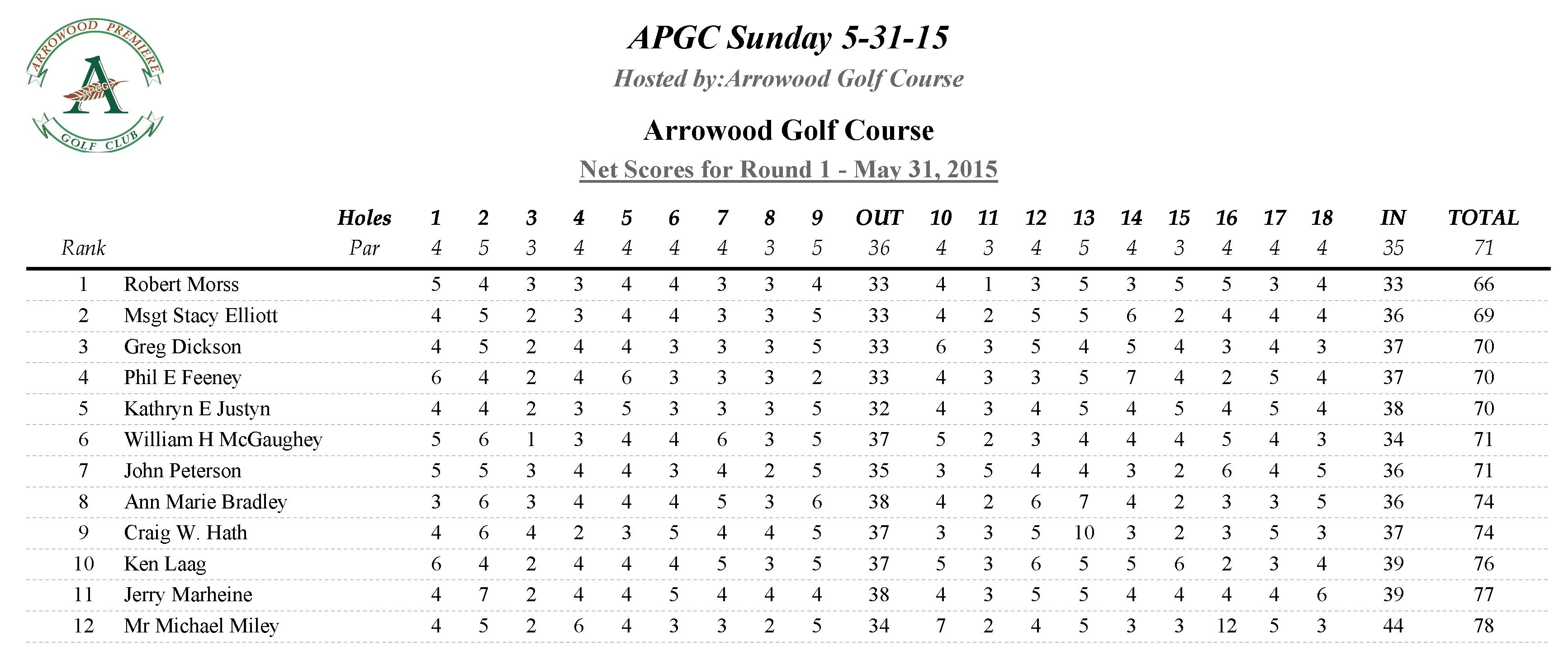 APGC 5-30-15
