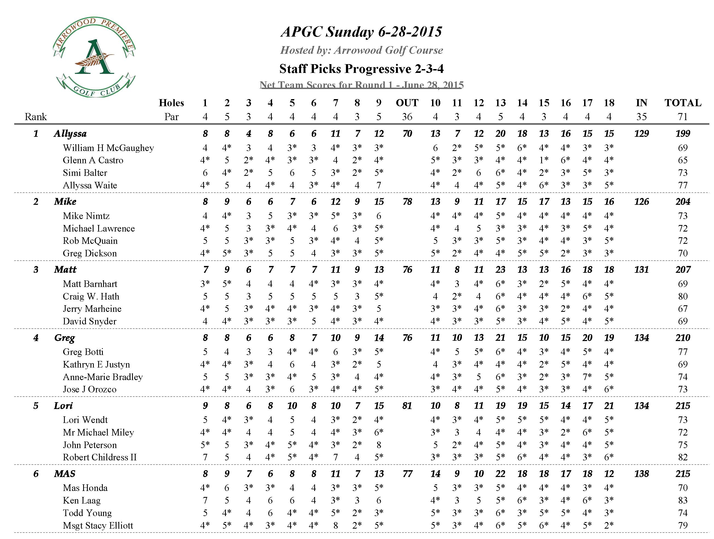 APGC 6-28-15