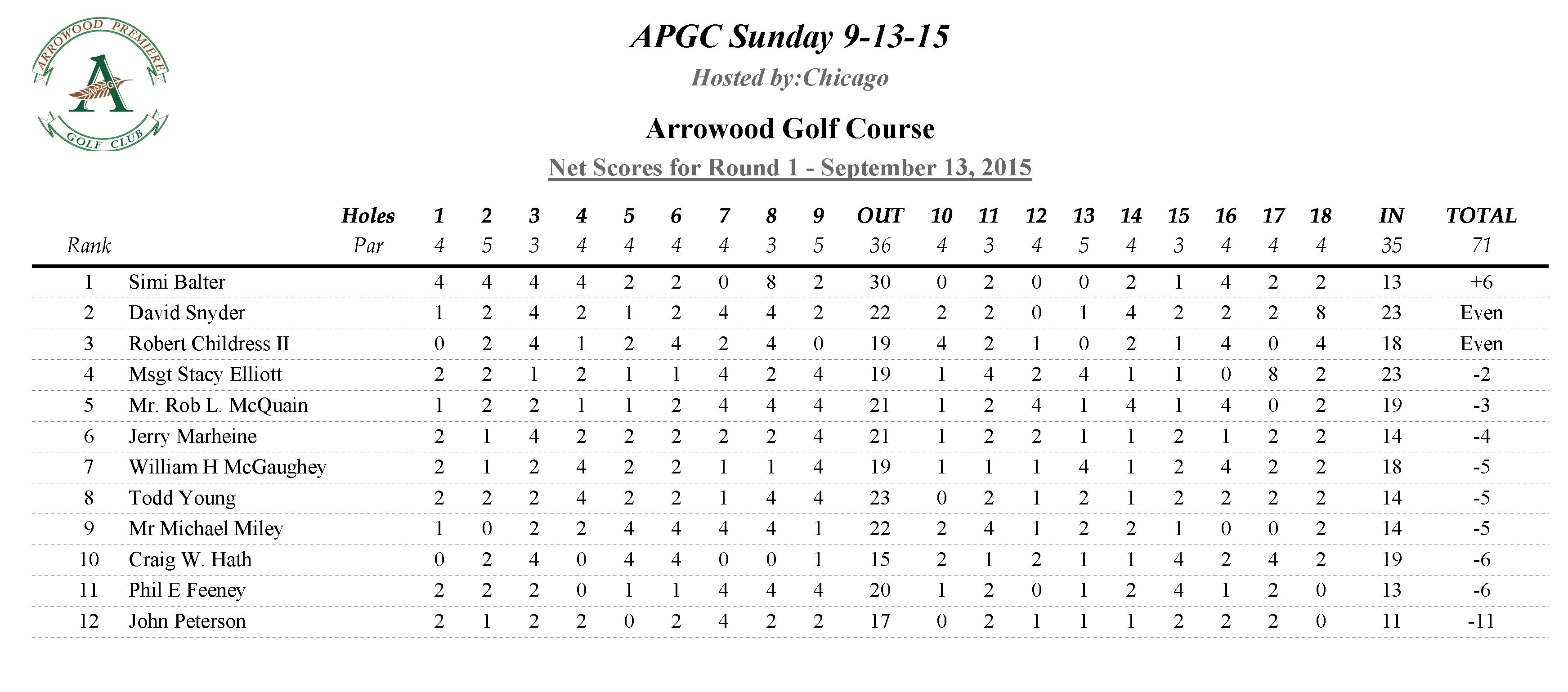 APGC 9-13-15