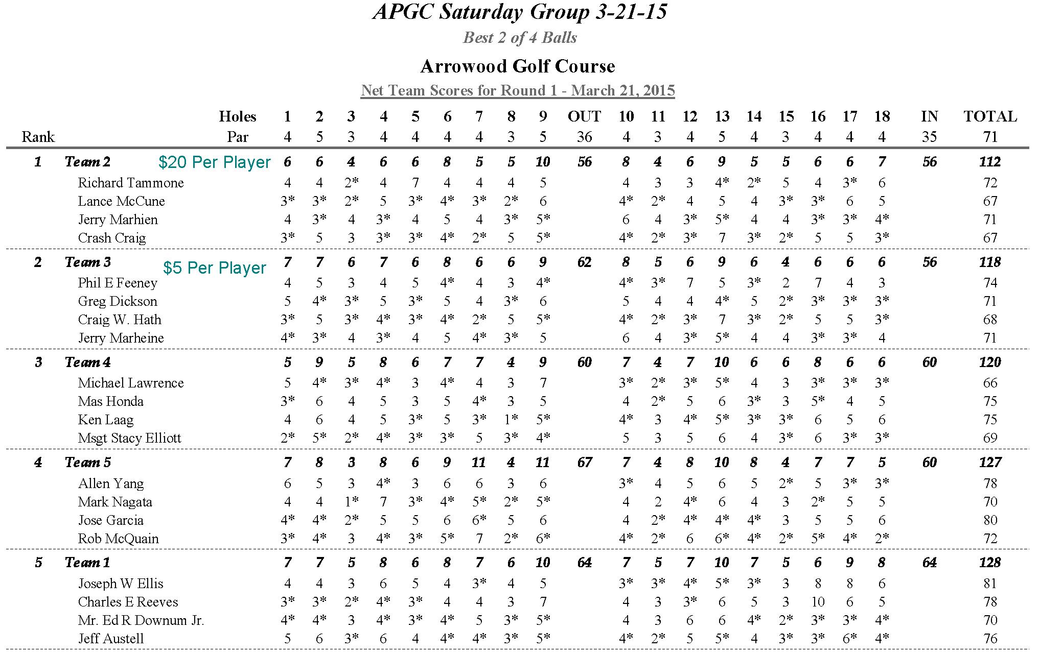 APGC Saturday 3-21-15
