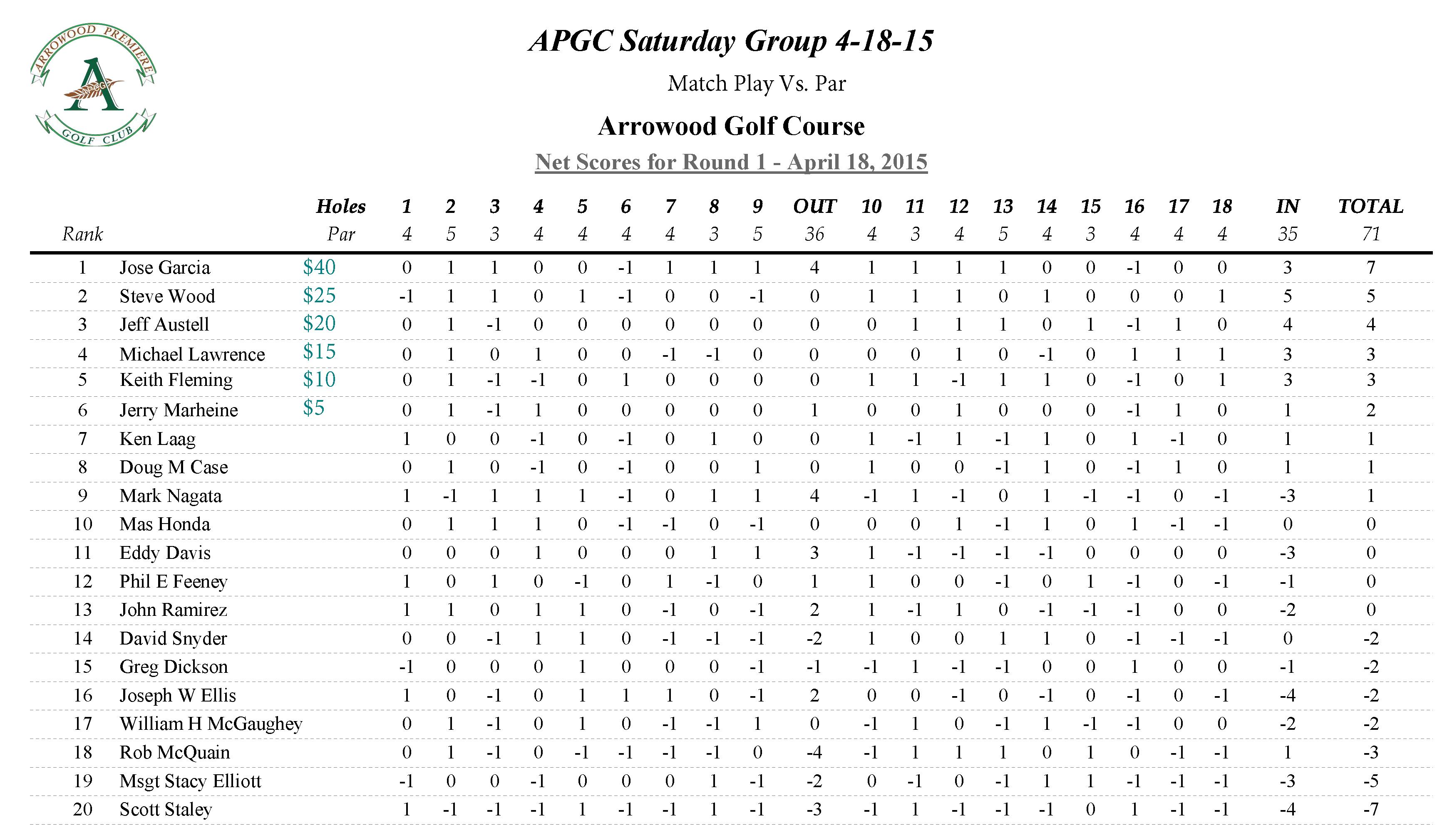 APGC Saturday 4-18-15