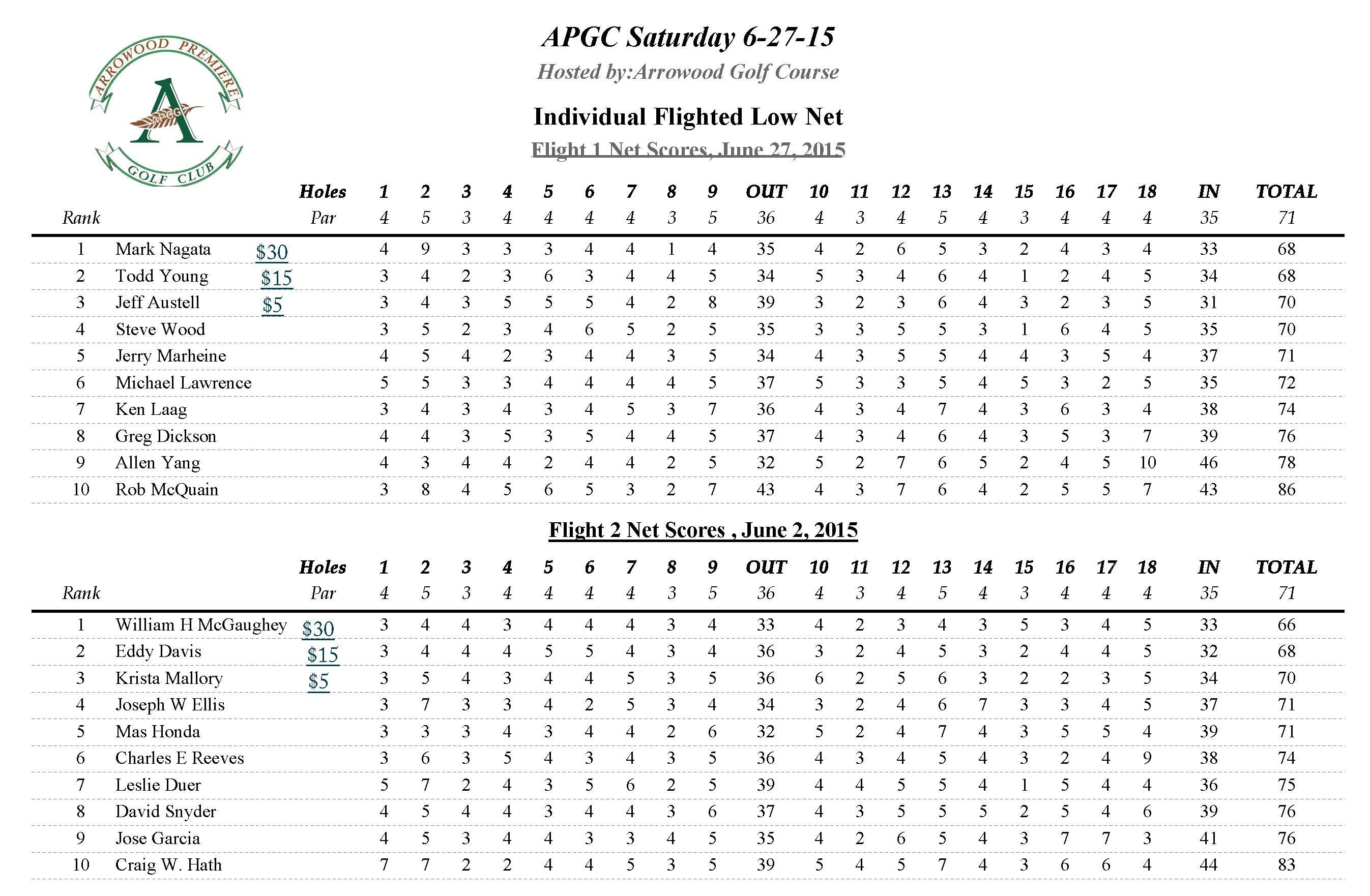 APGC Saturday 6-27-15_Page_1