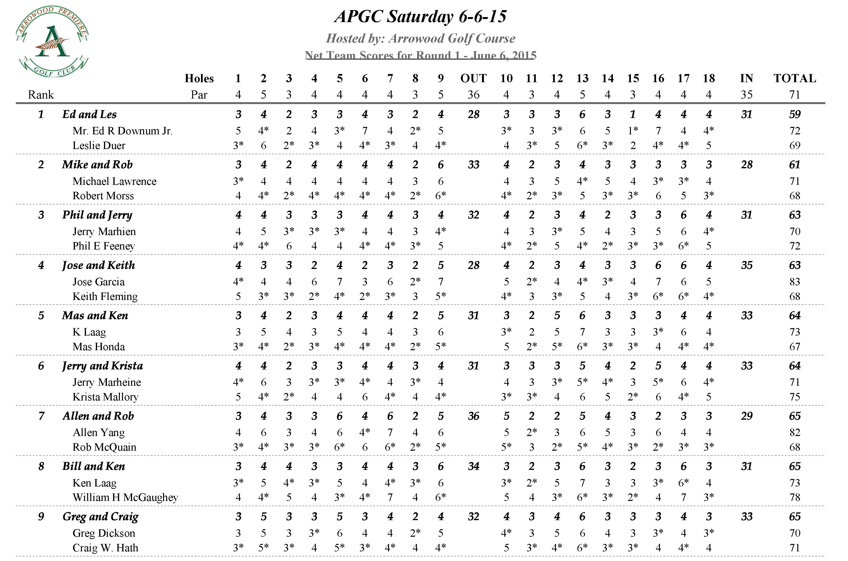APGC Saturday 6-6-15_Page_1