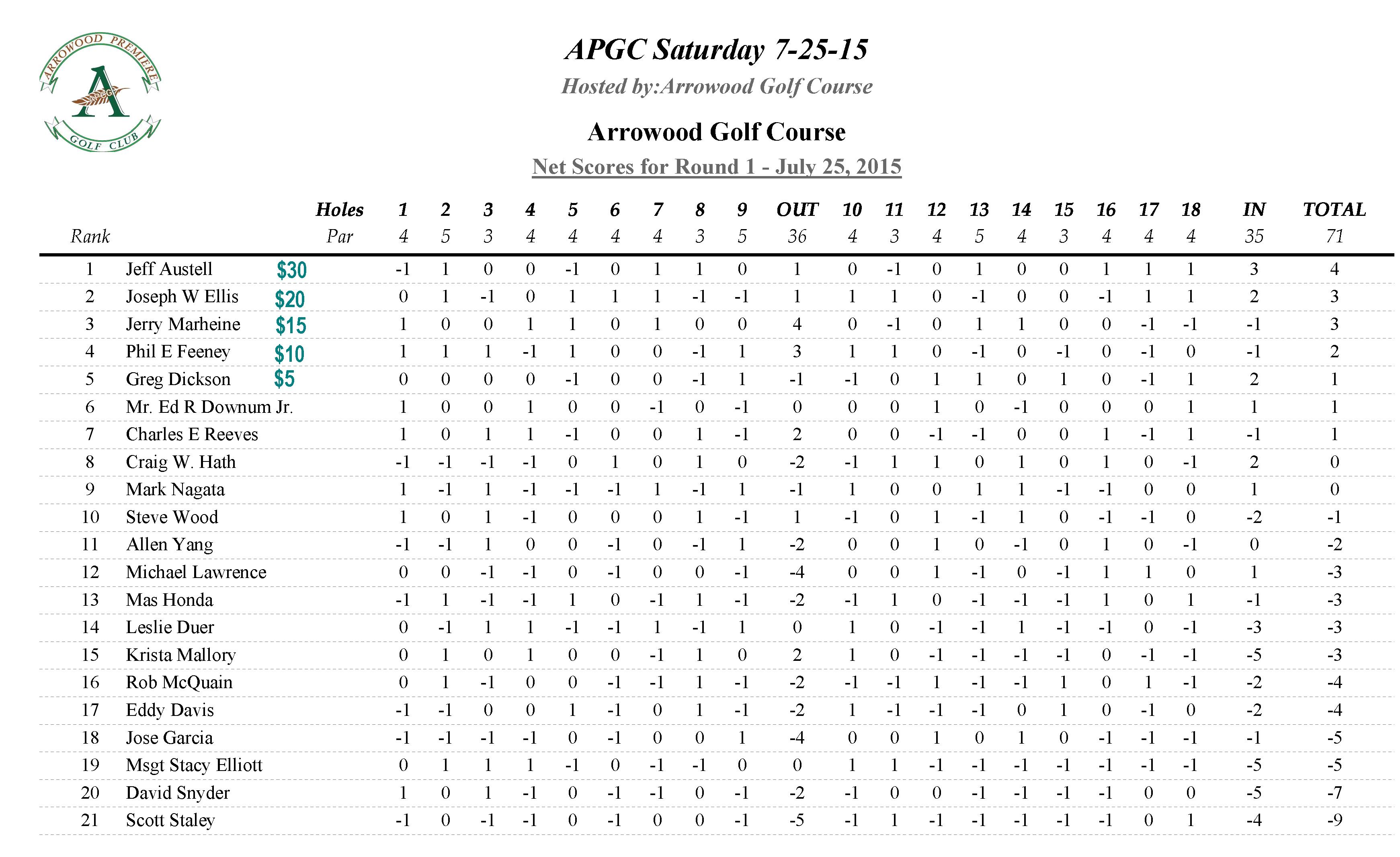 APGC Saturday 7-25-15