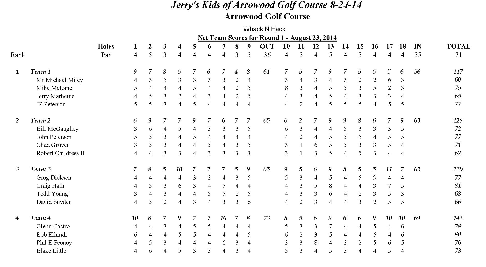 JKOA 8-24-14