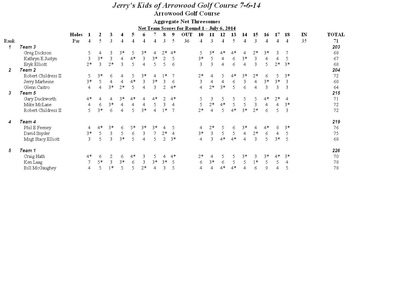 JKOAWGC 7-6-14