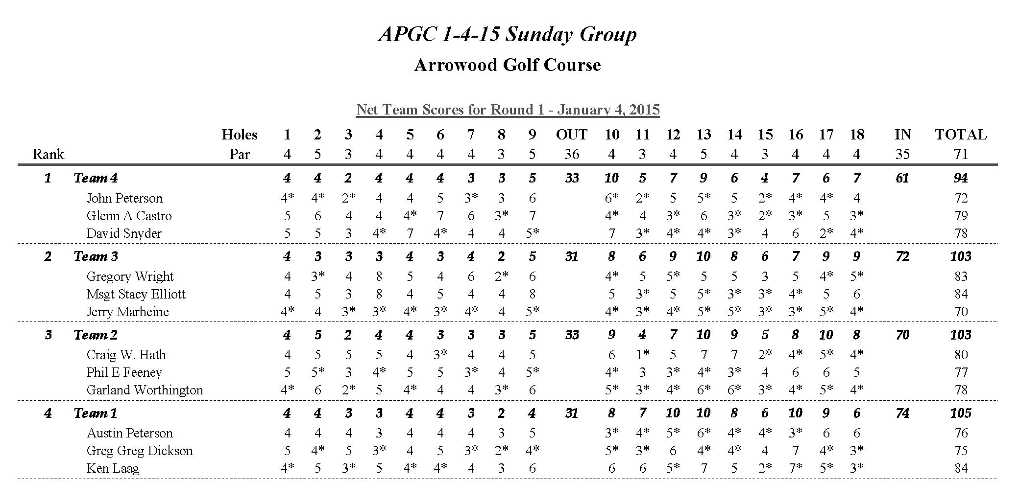 APCG Sunday 1-4-15