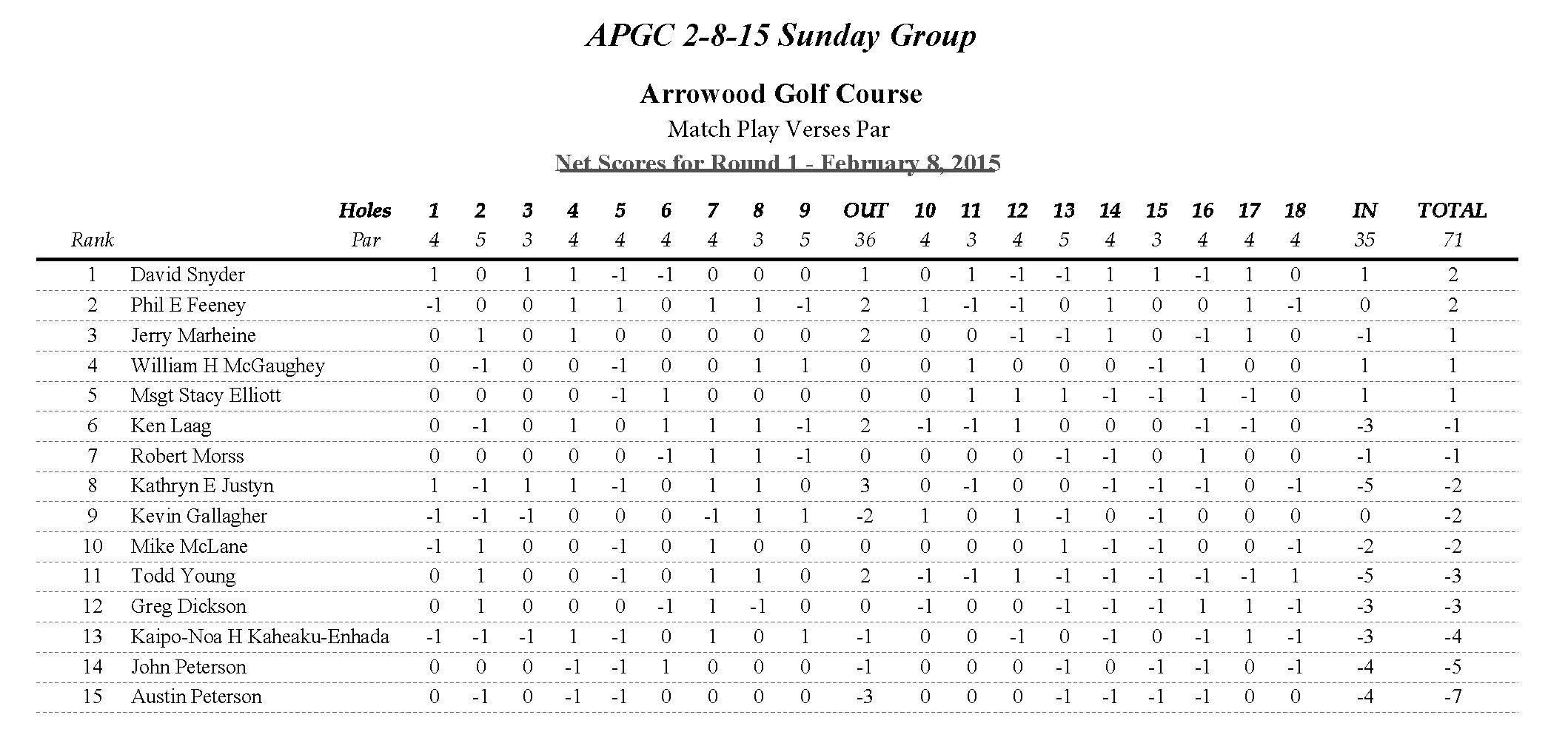 APGC 2-8-15