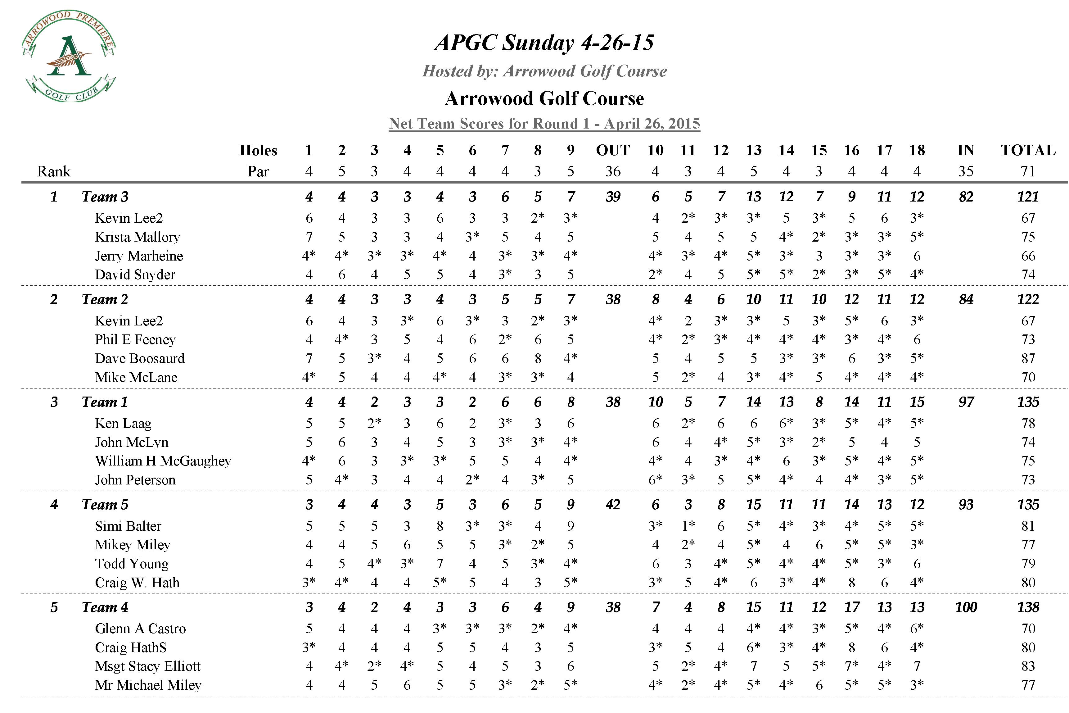 APGC 4-26-15