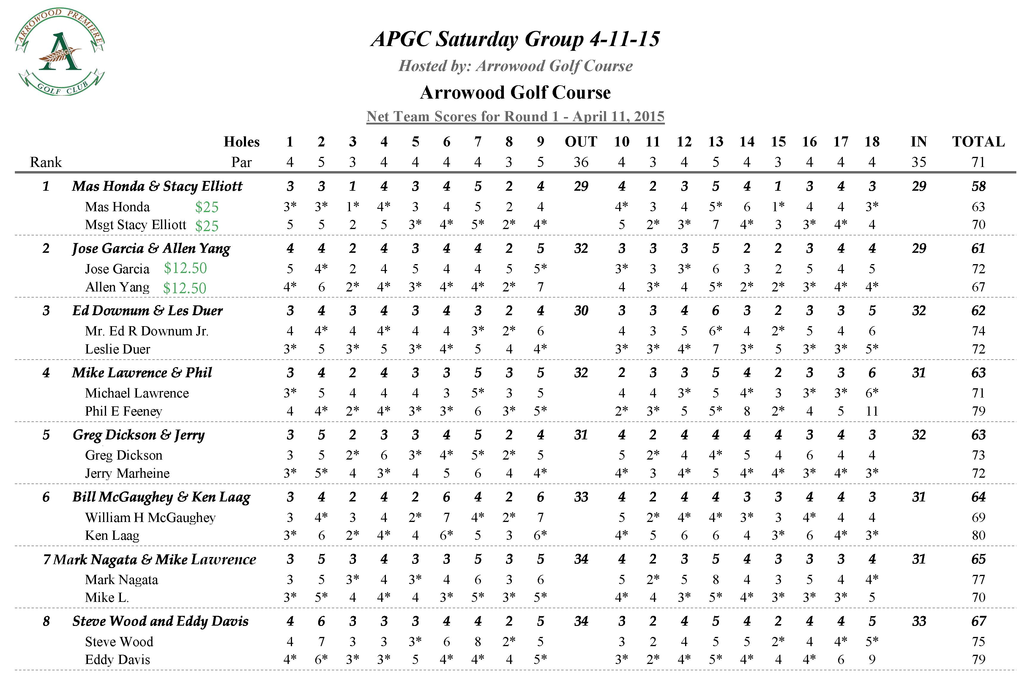 APGC Saturday 4-11-15