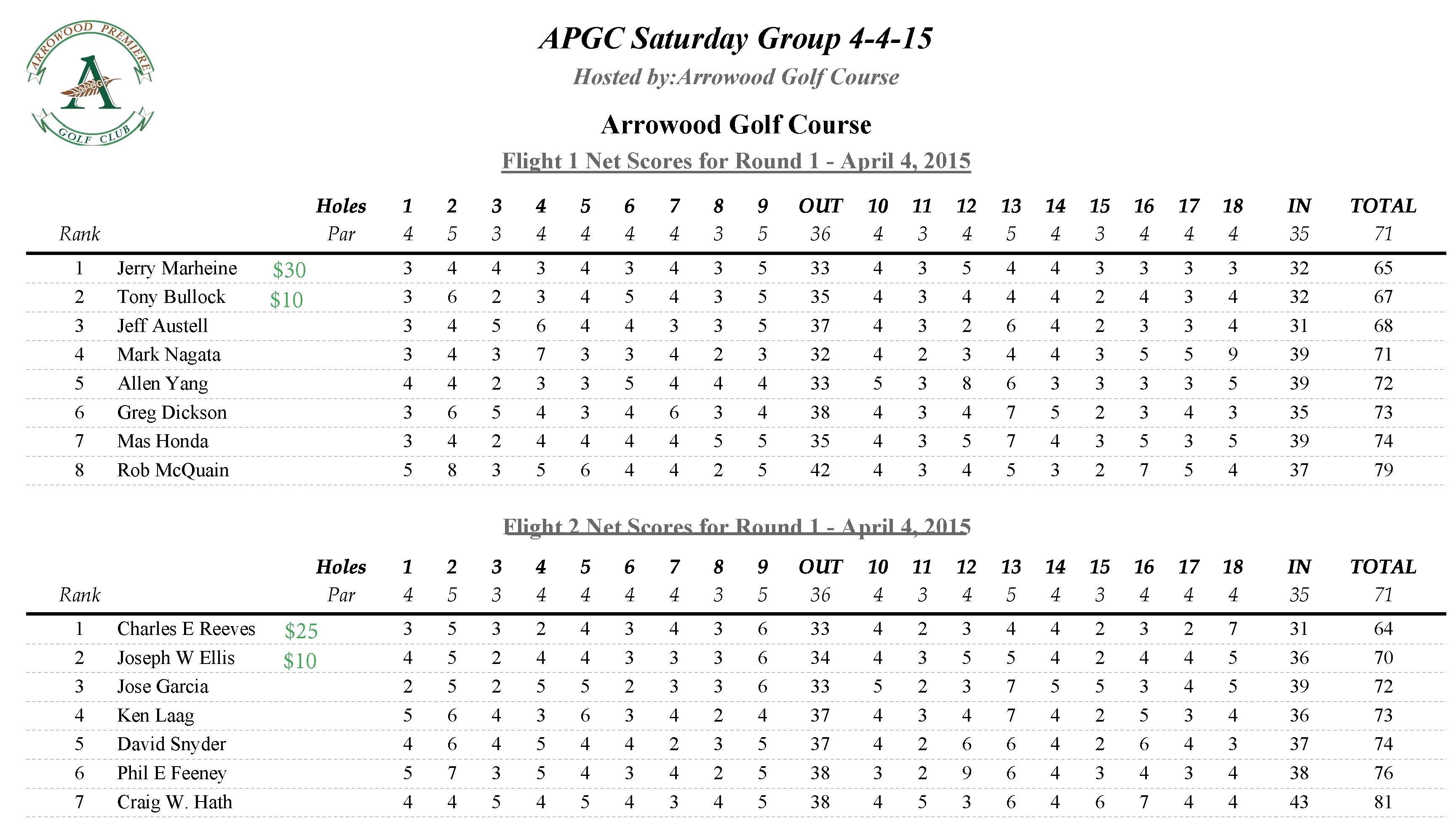 APGC Saturday 4-4-15