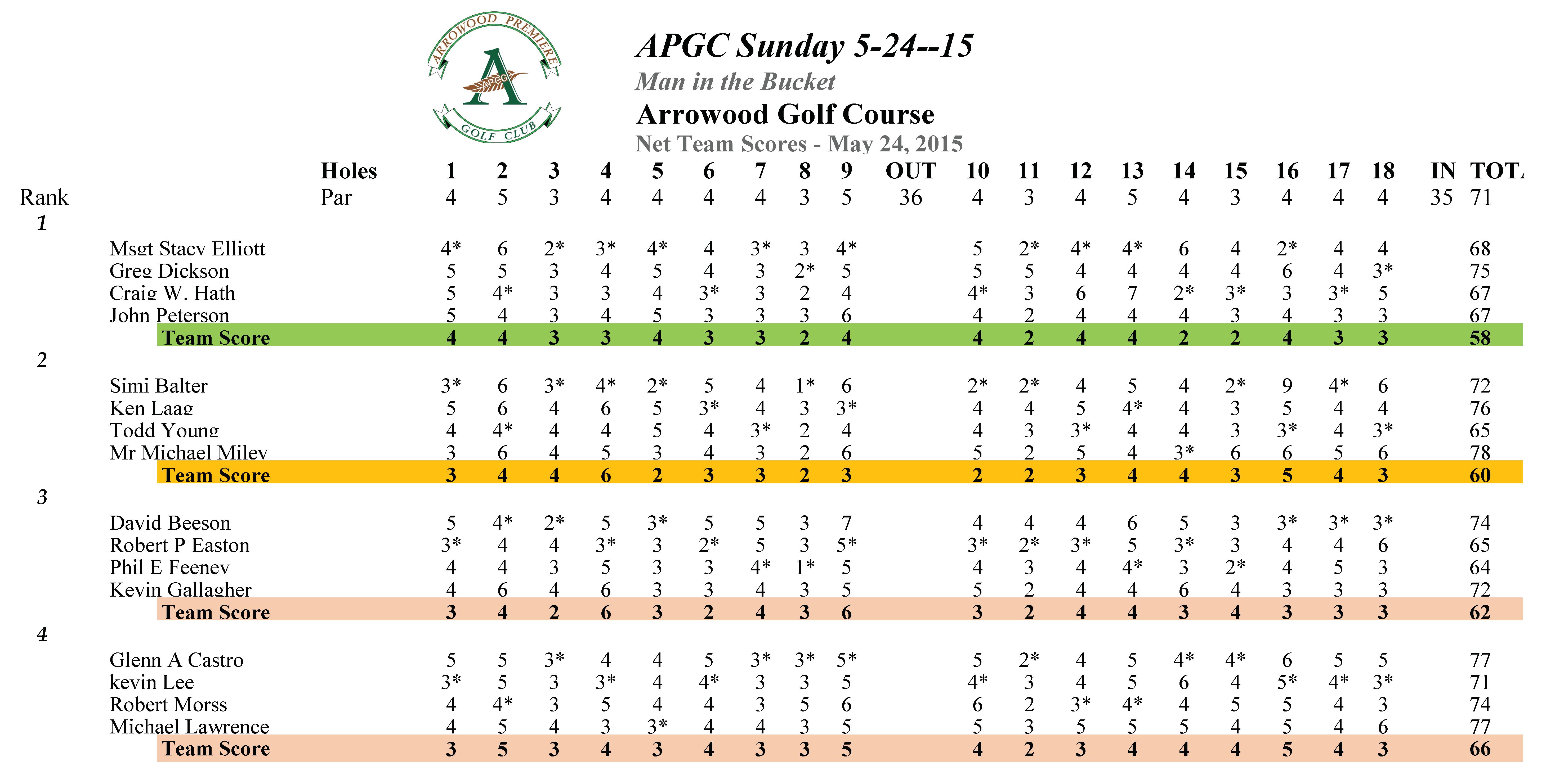 APGC 5-24-15