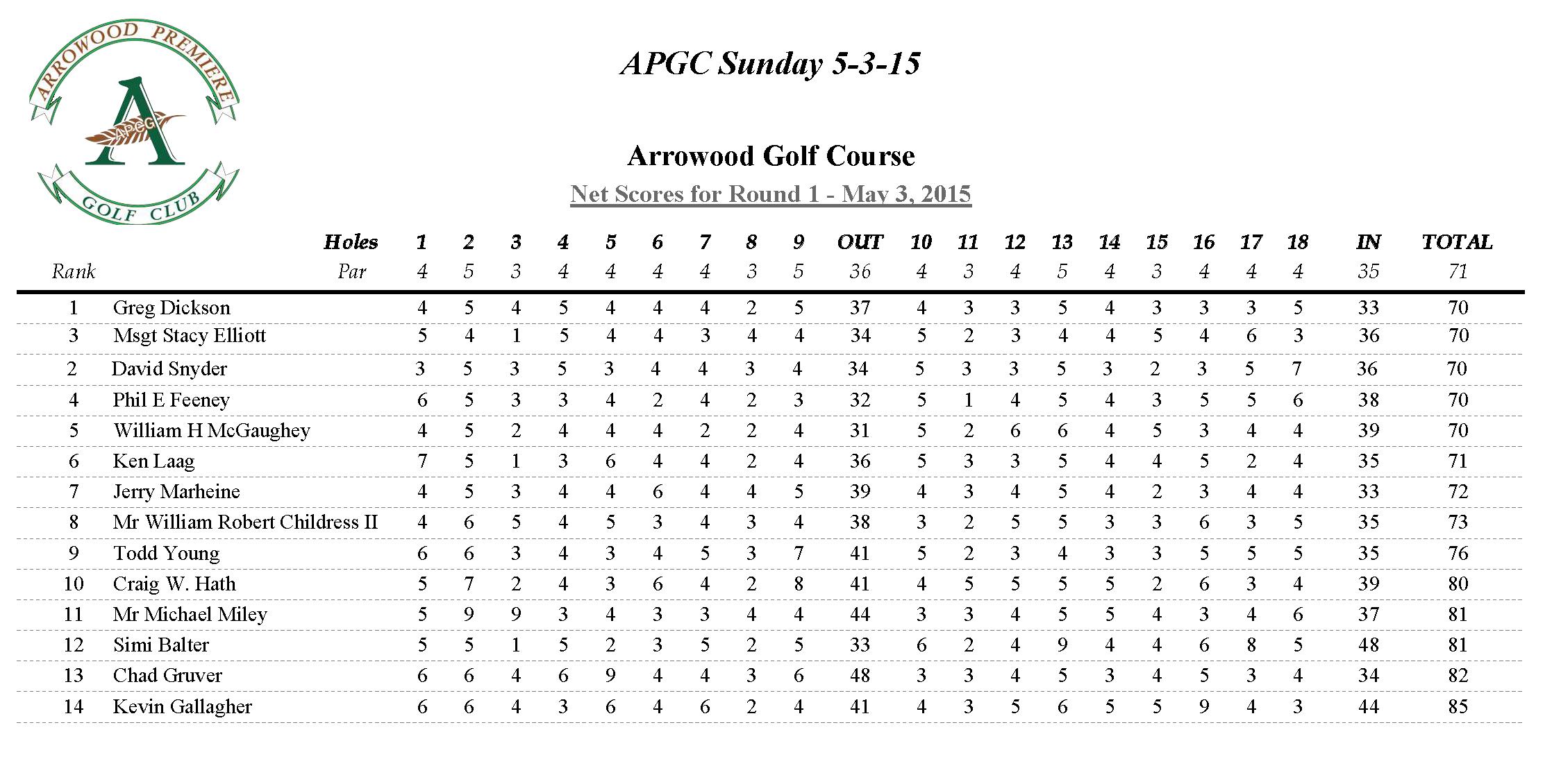 APGC 5-3-15