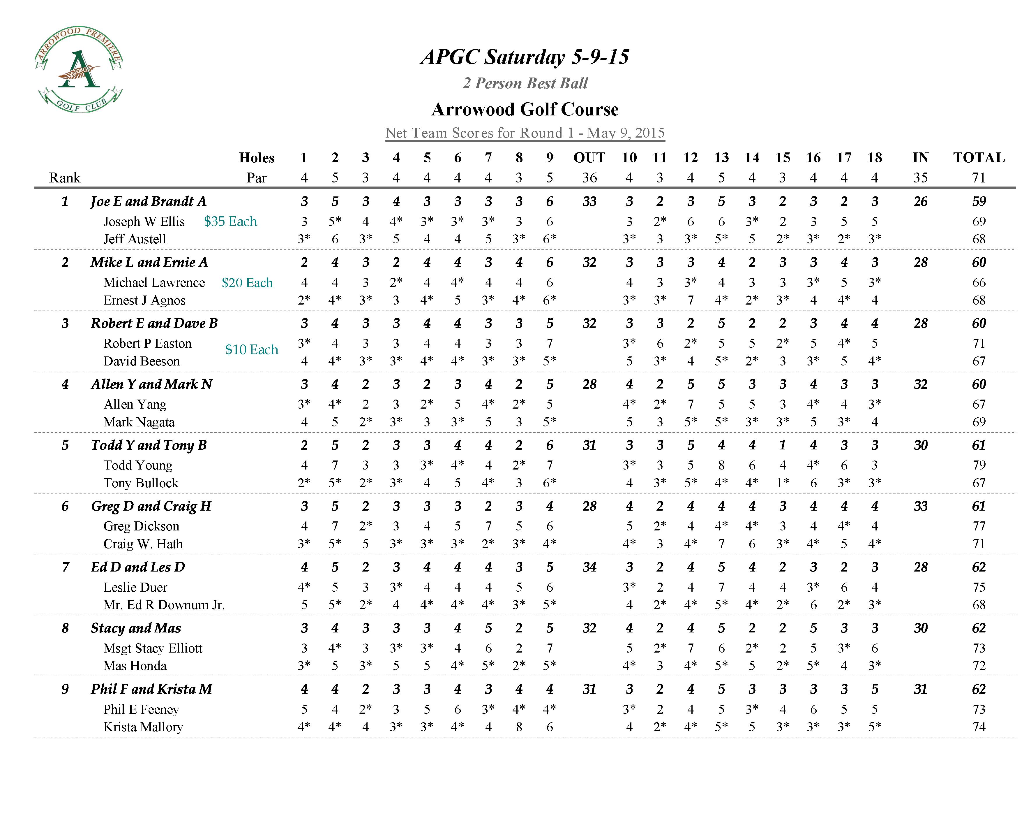 APGC Saturday 5-9-15_Page_1