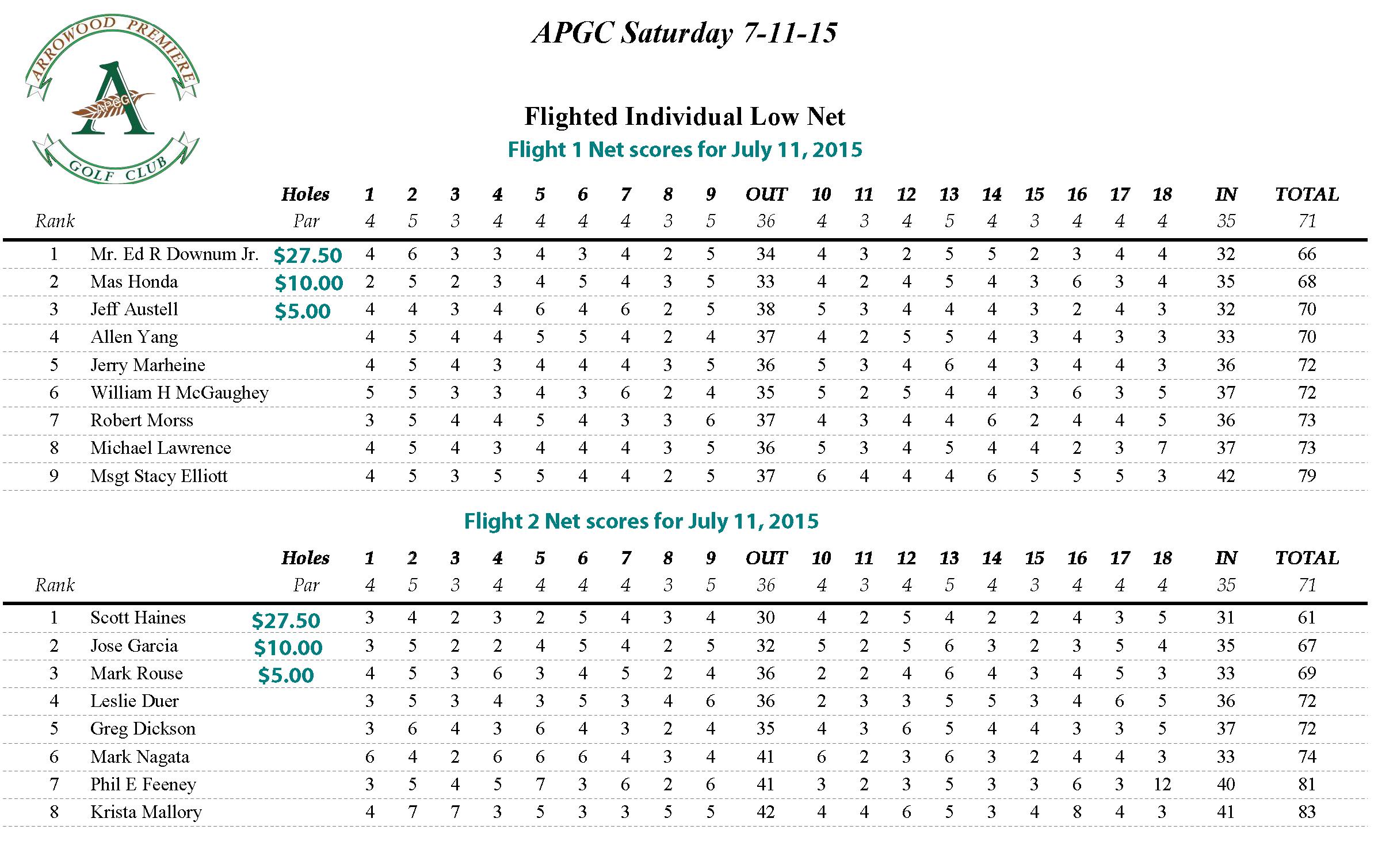 APGC Saturday 7-11-15_Page_1