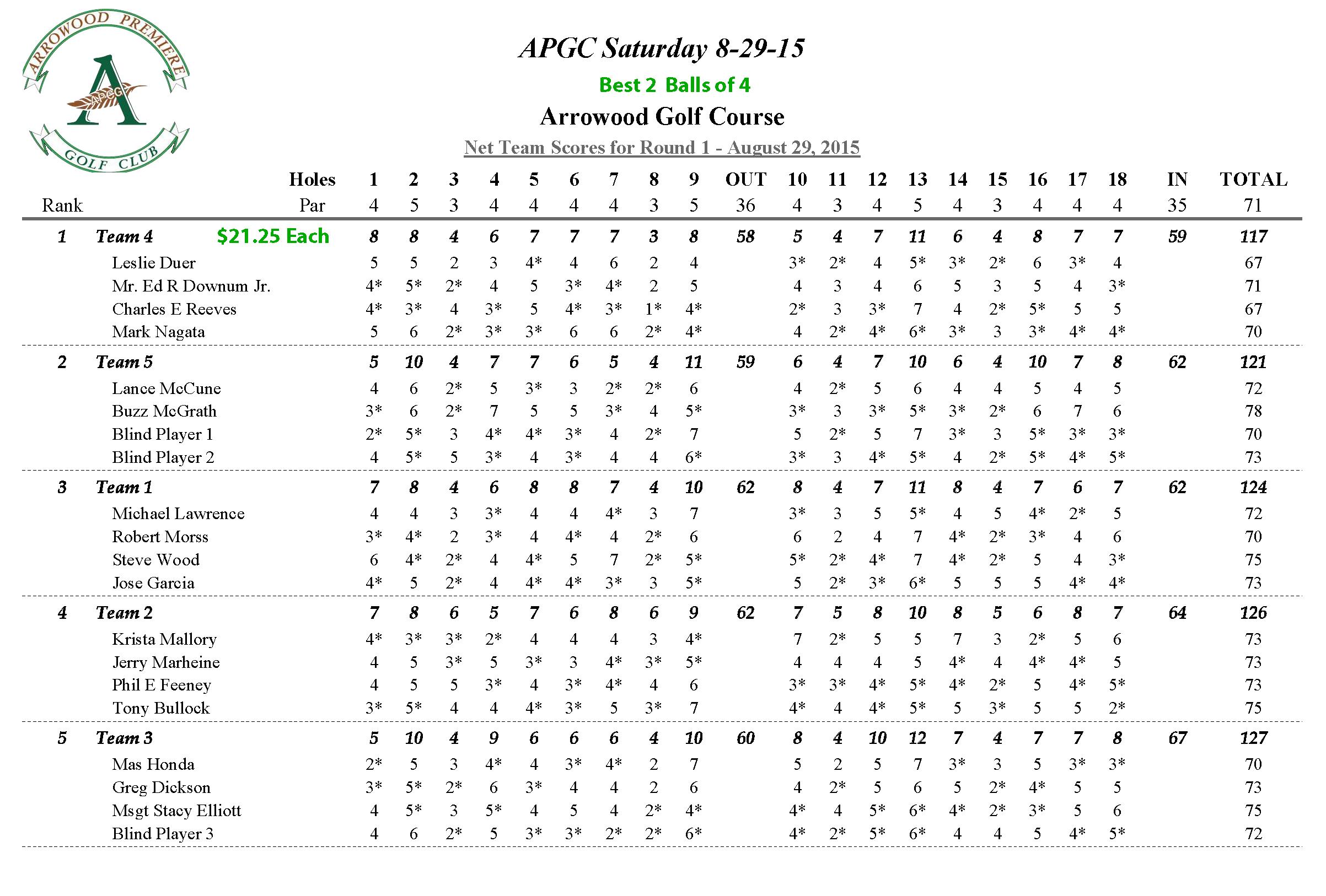 APGC Saturday 8-29-15