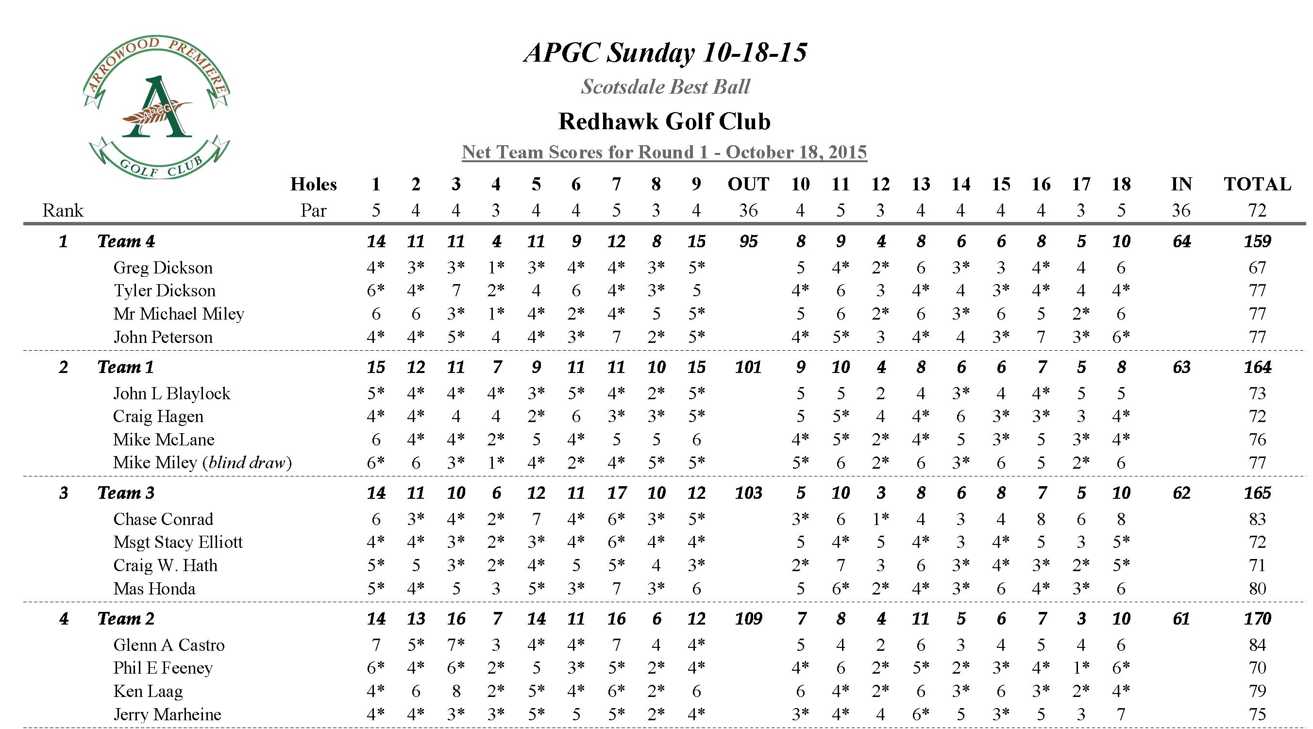 APGC 10-18-15