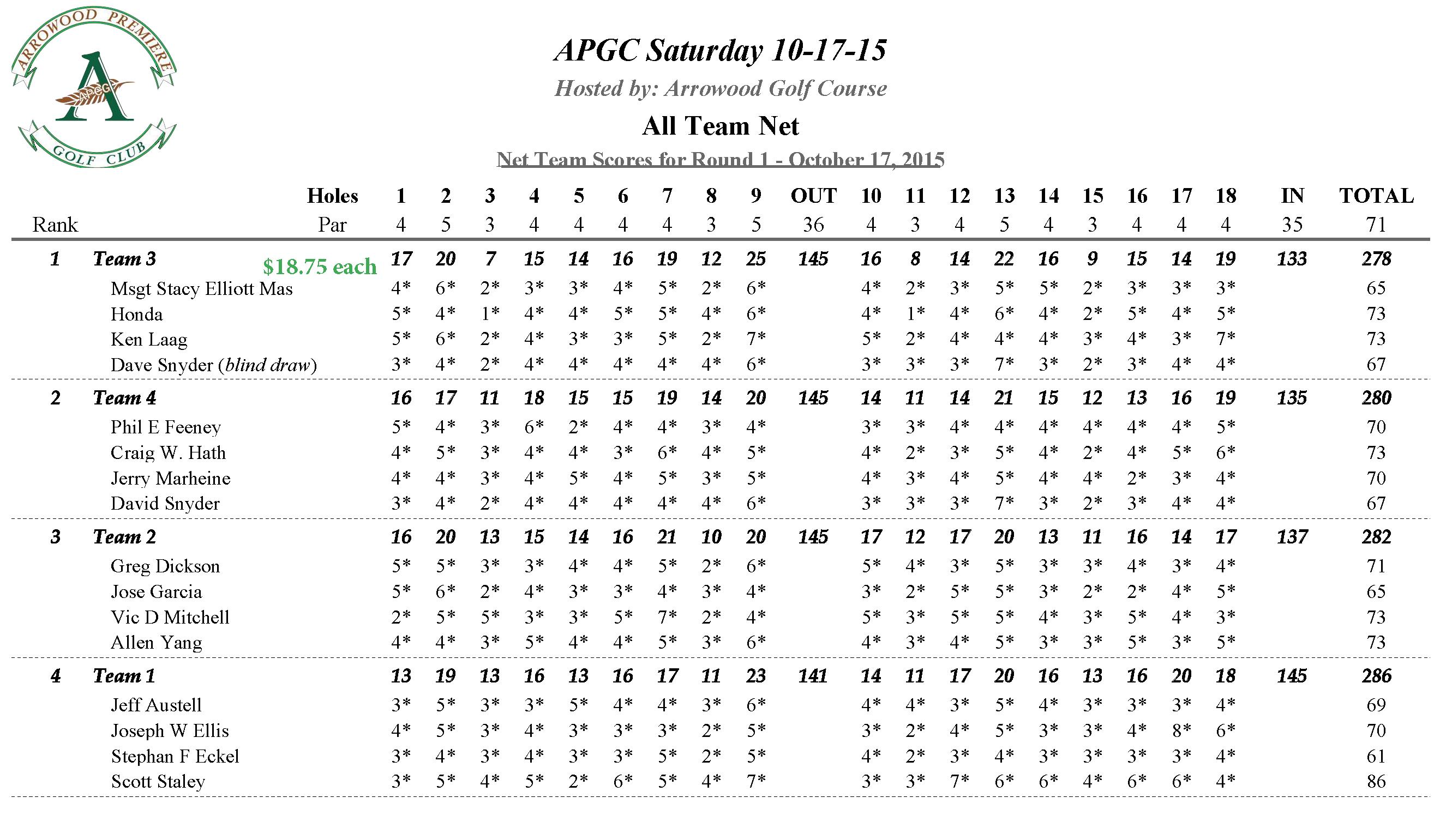 APGC Saturday 10-17-15