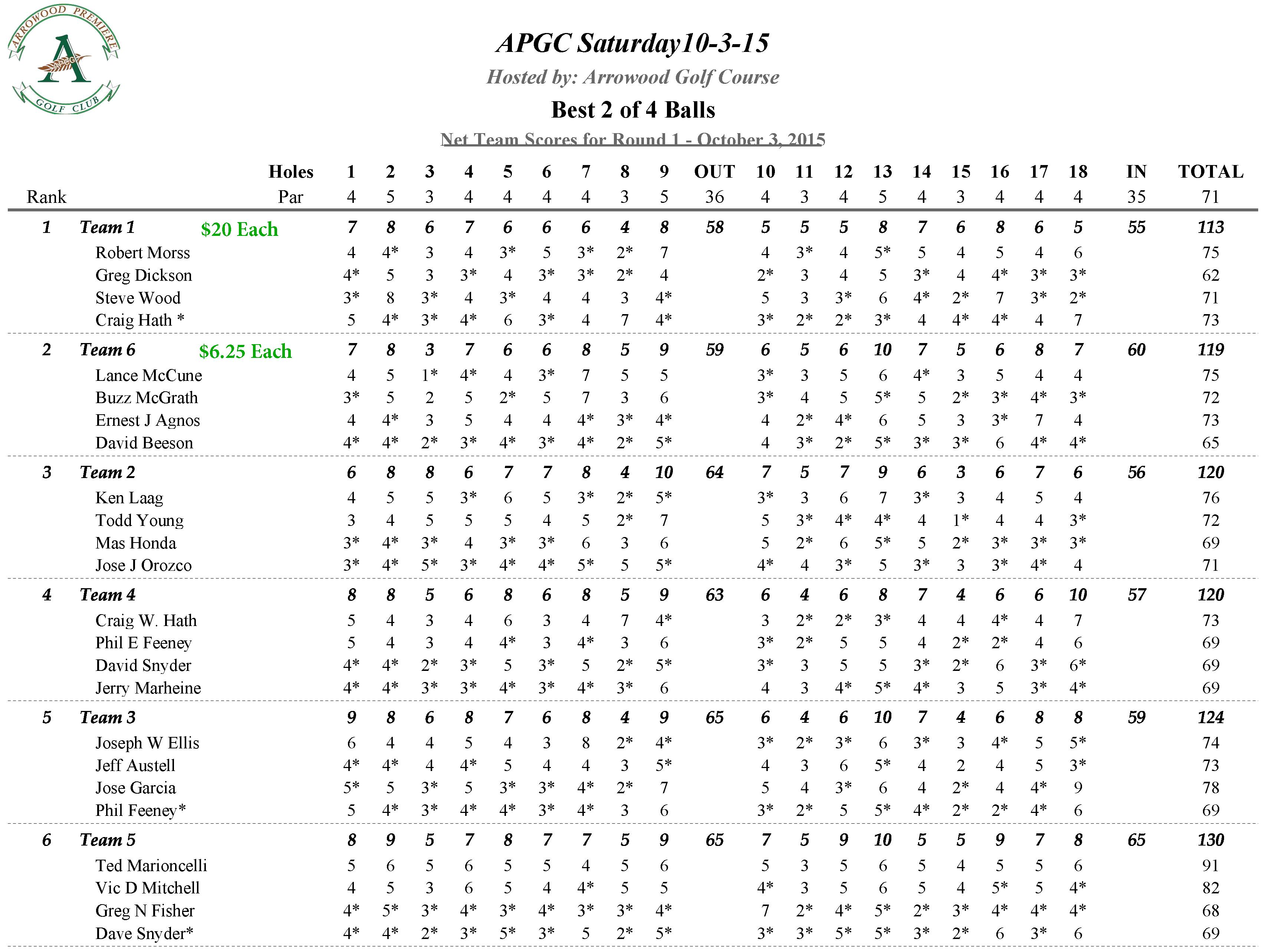 APGC Saturday 10-3-15