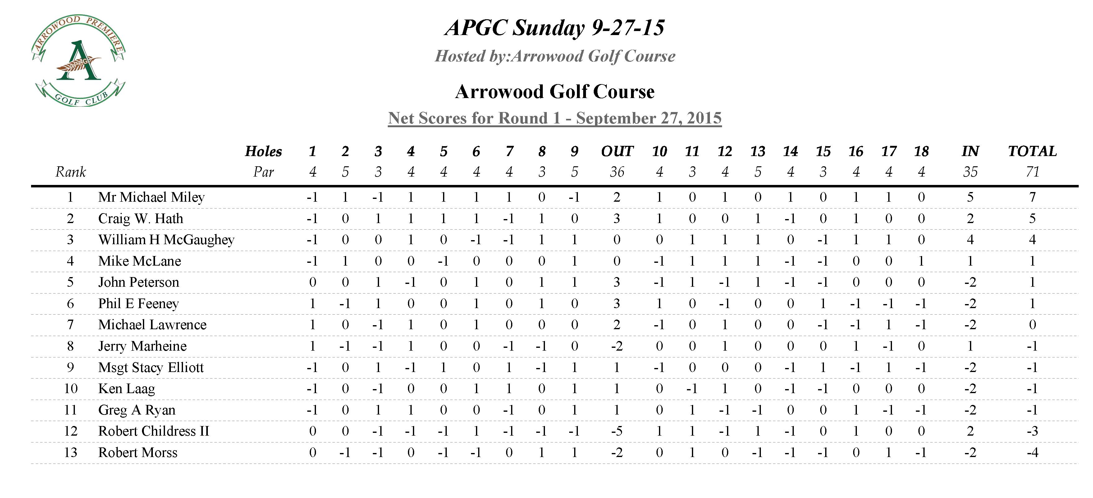 APGC Sunday 9-27-15