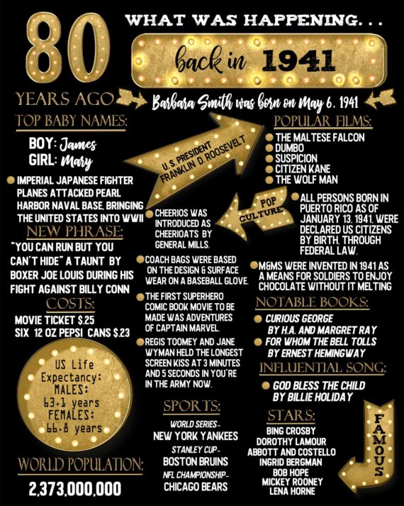 80th birthday poster