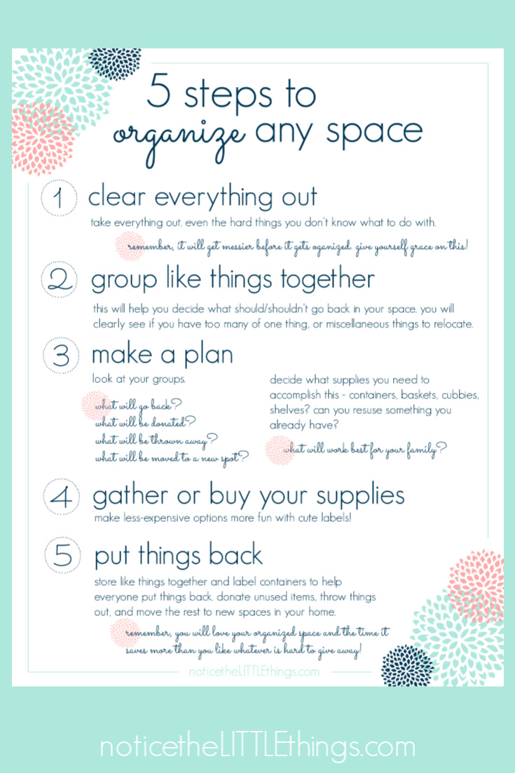 5 steps to organize any space