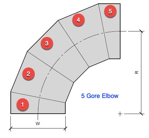 5-Gore Elbow