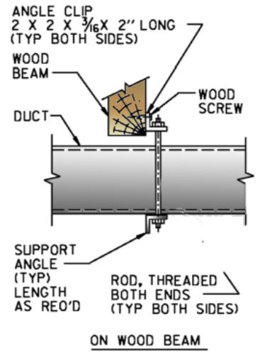 Duct Hanger Wood Stud