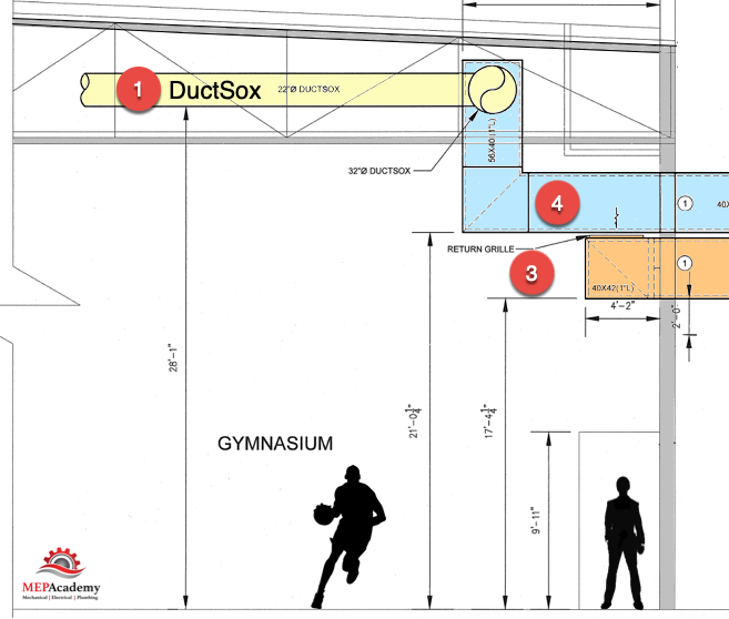 Duct Sox Elevation