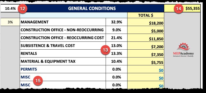 MEP Academy Estimating Spreadsheet GC