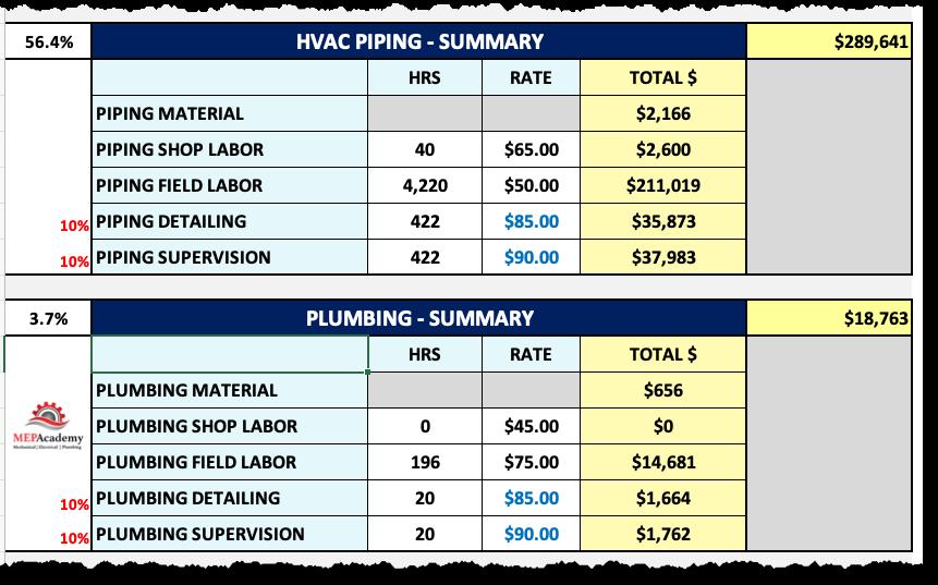 MEP Academy Estimating Spreadsheet Piping & Plumbing